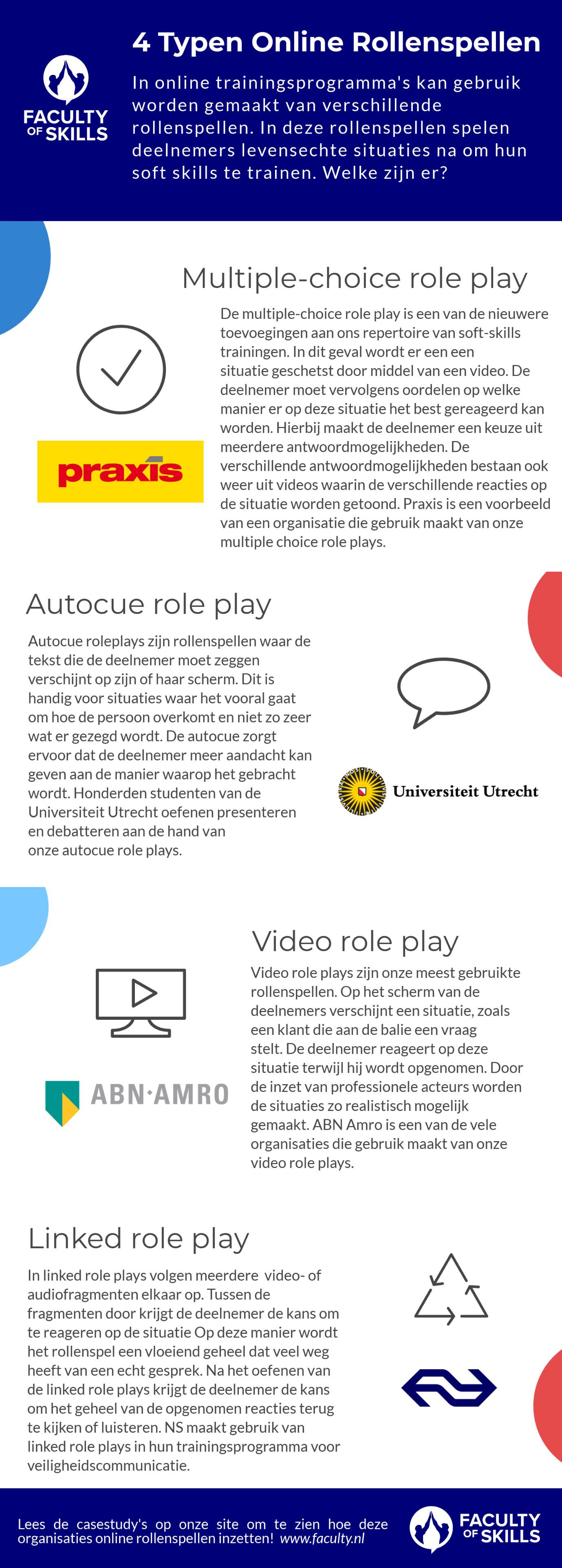 4 typen online rollenspellen infographic fos def