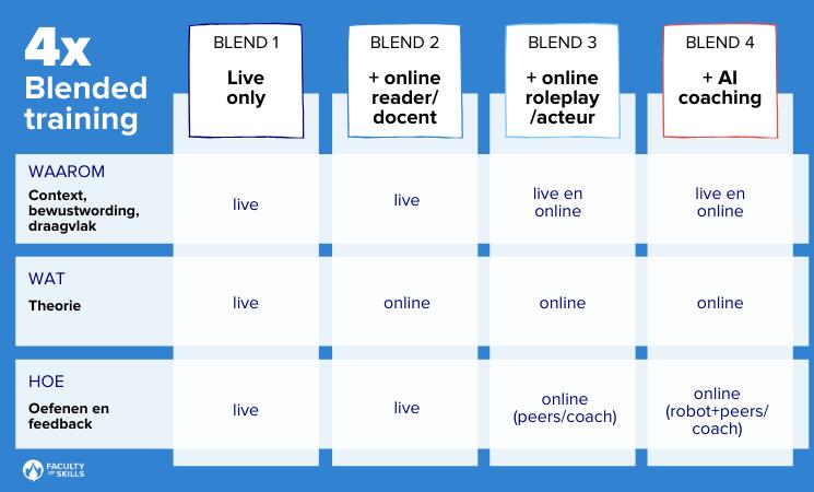 Blend 1 (3)