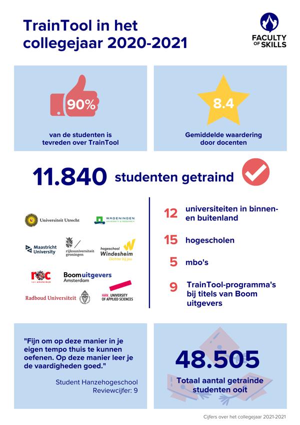Infographic Edu 2020-2021