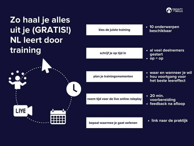 Zo haal je alles uit je (GRATIS!) NL leert door training