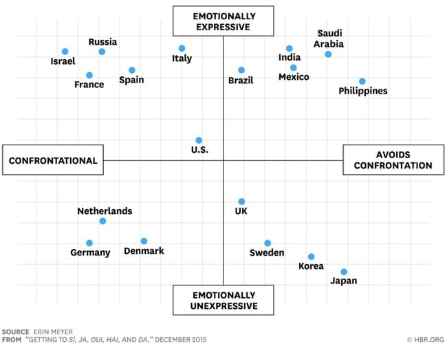 interculturele_communicatie.png