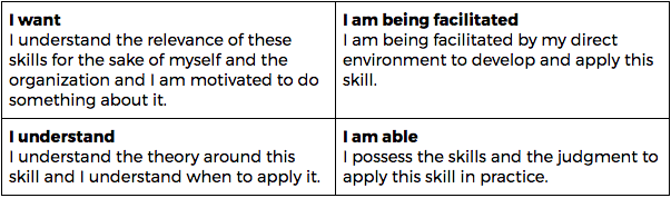 soft-skills-prerequisites.png