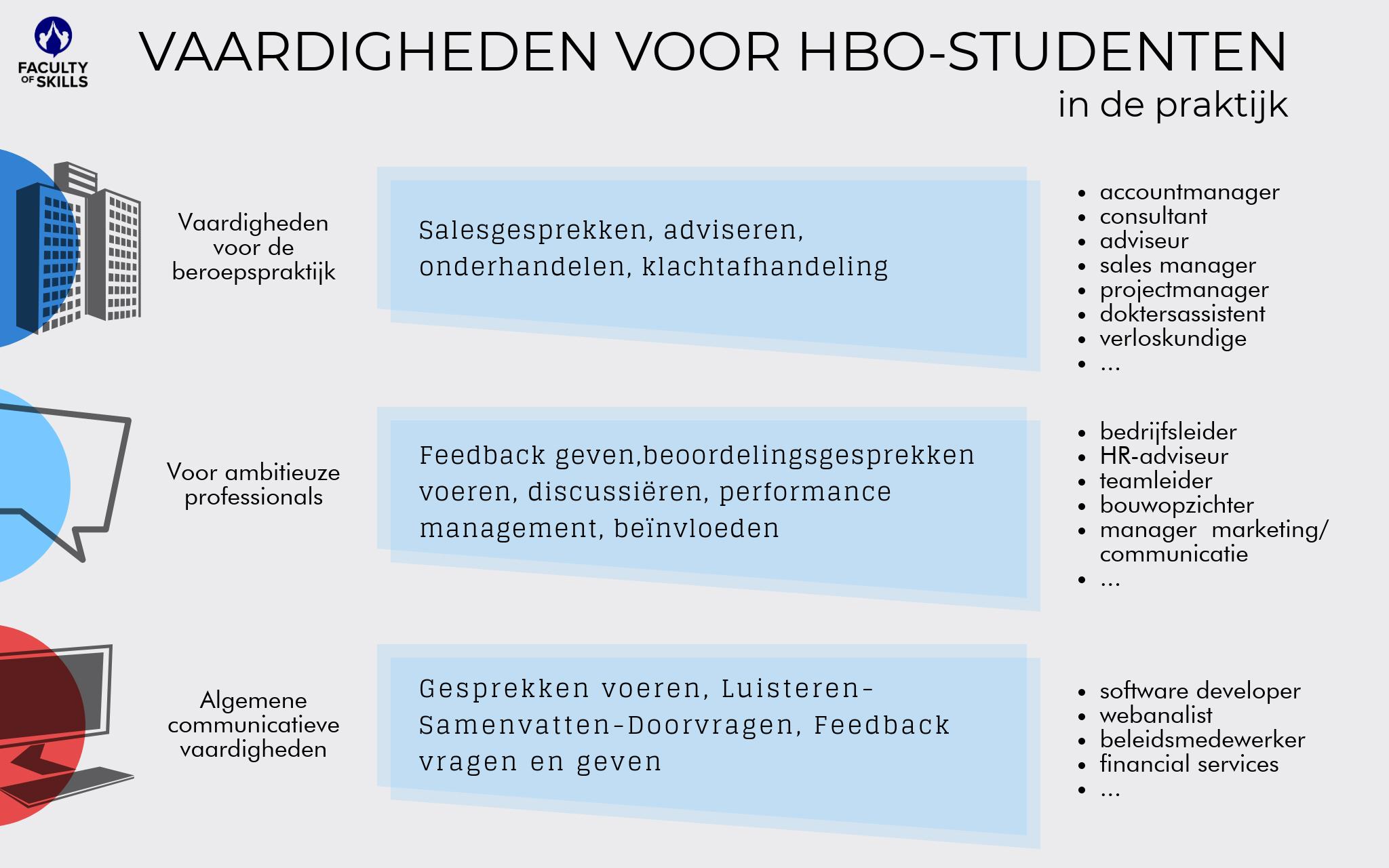 vaardigheden-HBO-visual
