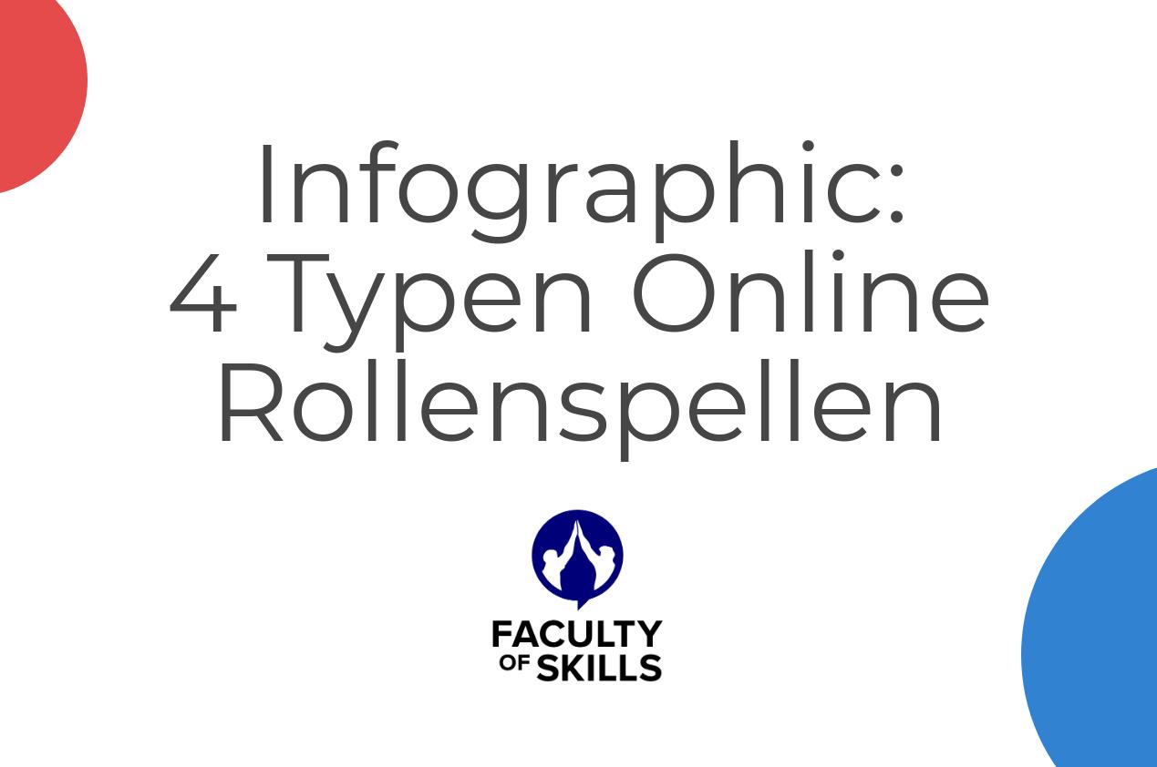 Image infographci 4 typen online rollenspellen